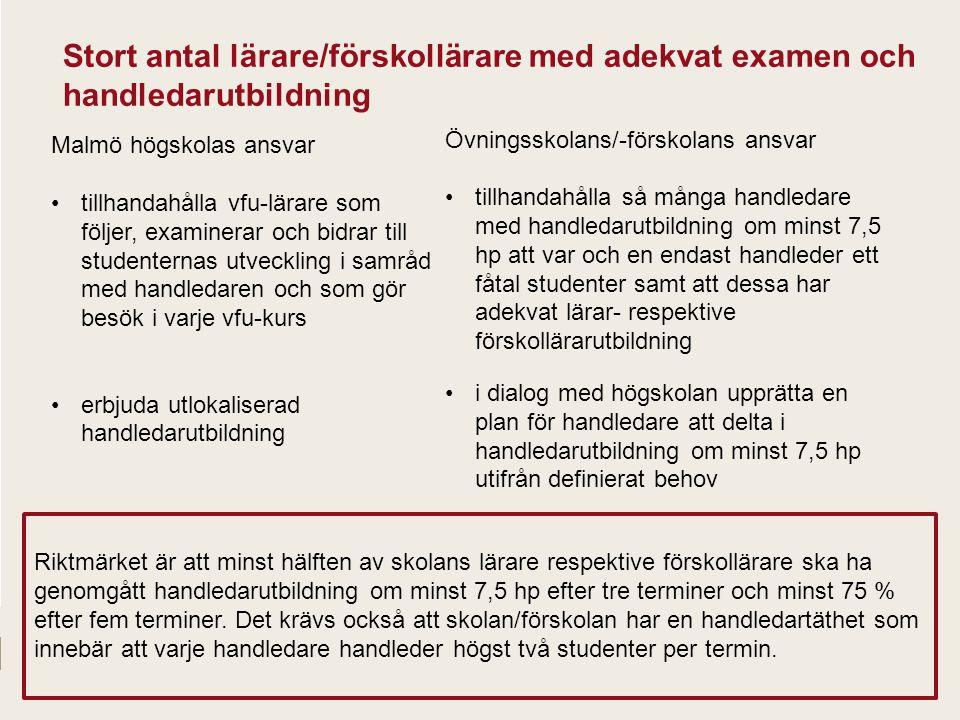 2010 05 04 Malmö högskolas ansvar tillhandahålla vfu-lärare som följer, examinerar och bidrar till studenternas utveckling i samråd med handledaren oc