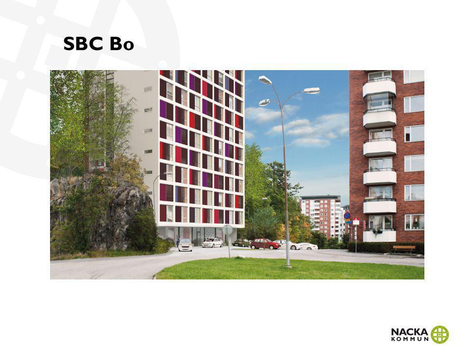 SBC Bo