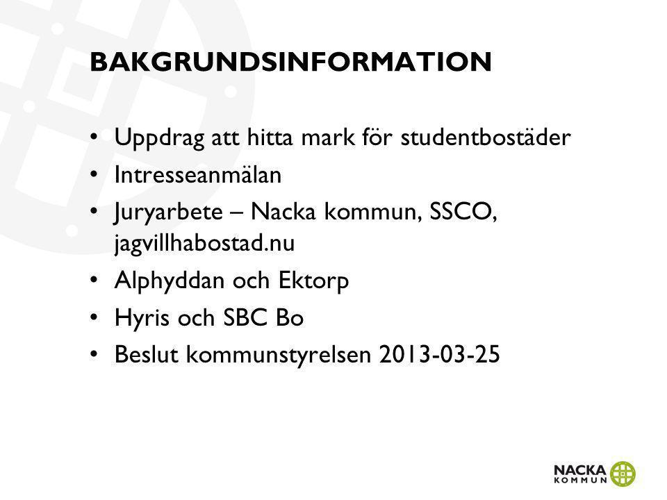 BAKGRUNDSINFORMATION Uppdrag att hitta mark för studentbostäder Intresseanmälan Juryarbete – Nacka kommun, SSCO, jagvillhabostad.nu Alphyddan och Ektorp Hyris och SBC Bo Beslut kommunstyrelsen 2013-03-25