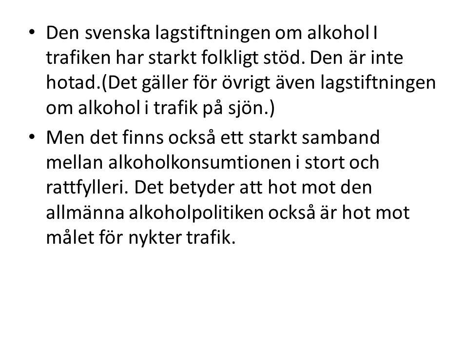 Den svenska lagstiftningen om alkohol I trafiken har starkt folkligt stöd.