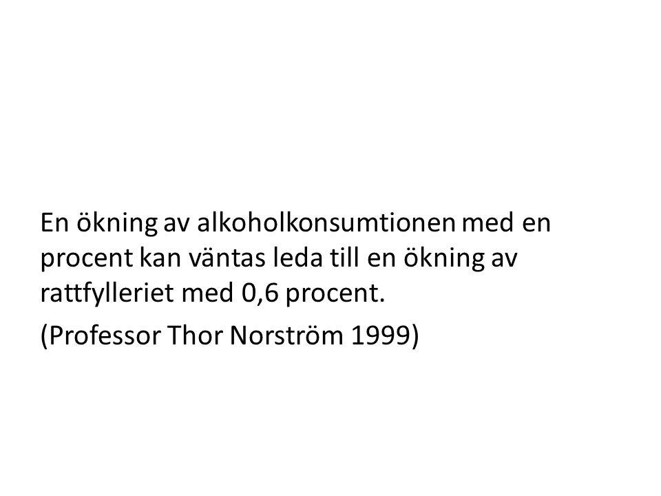 En ökning av alkoholkonsumtionen med en procent kan väntas leda till en ökning av rattfylleriet med 0,6 procent.