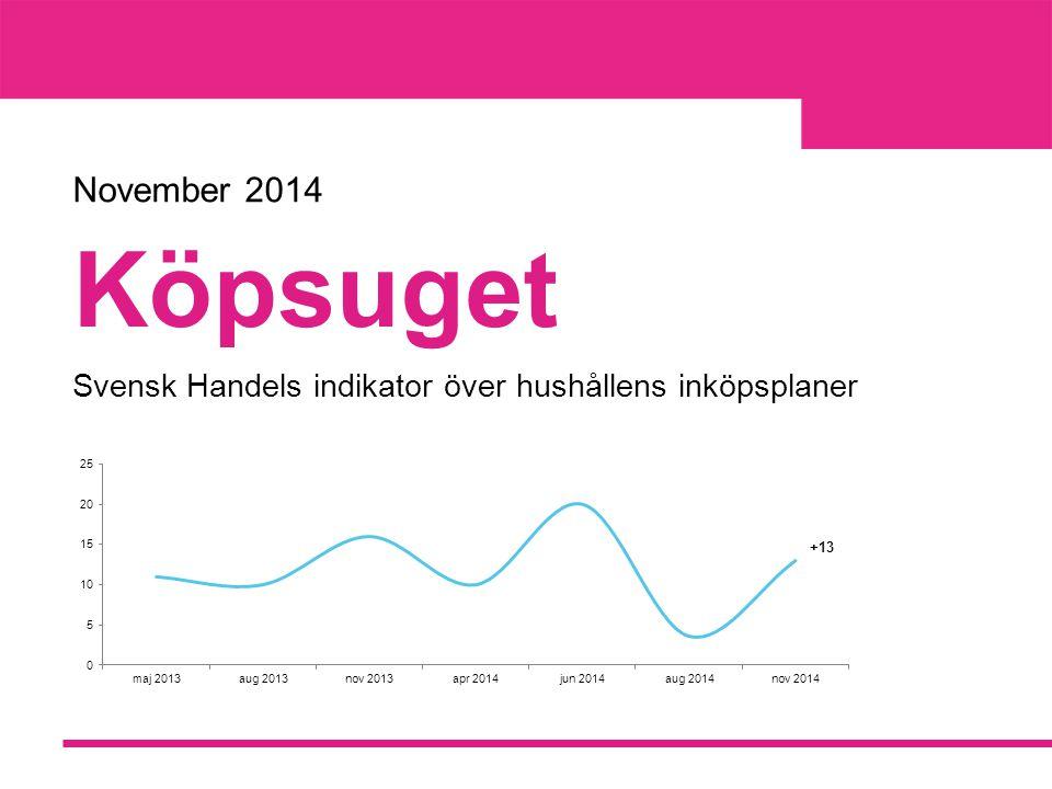 Köpsuget Svensk Handels indikator över hushållens inköpsplaner November 2014