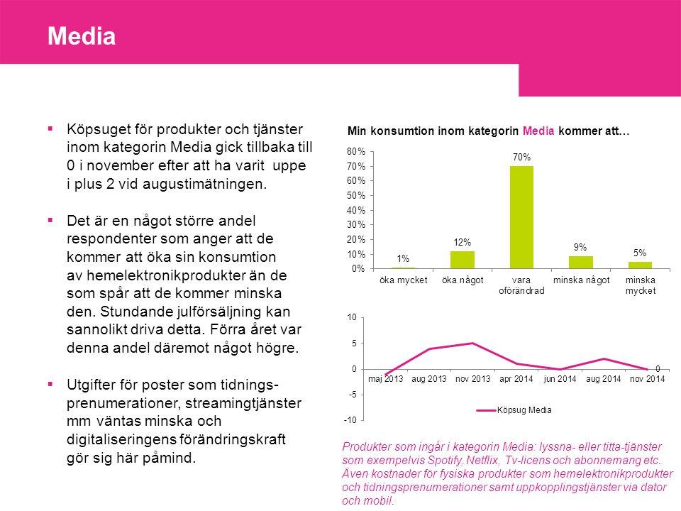Media  Köpsuget för produkter och tjänster inom kategorin Media gick tillbaka till 0 i november efter att ha varit uppe i plus 2 vid augustimätningen.