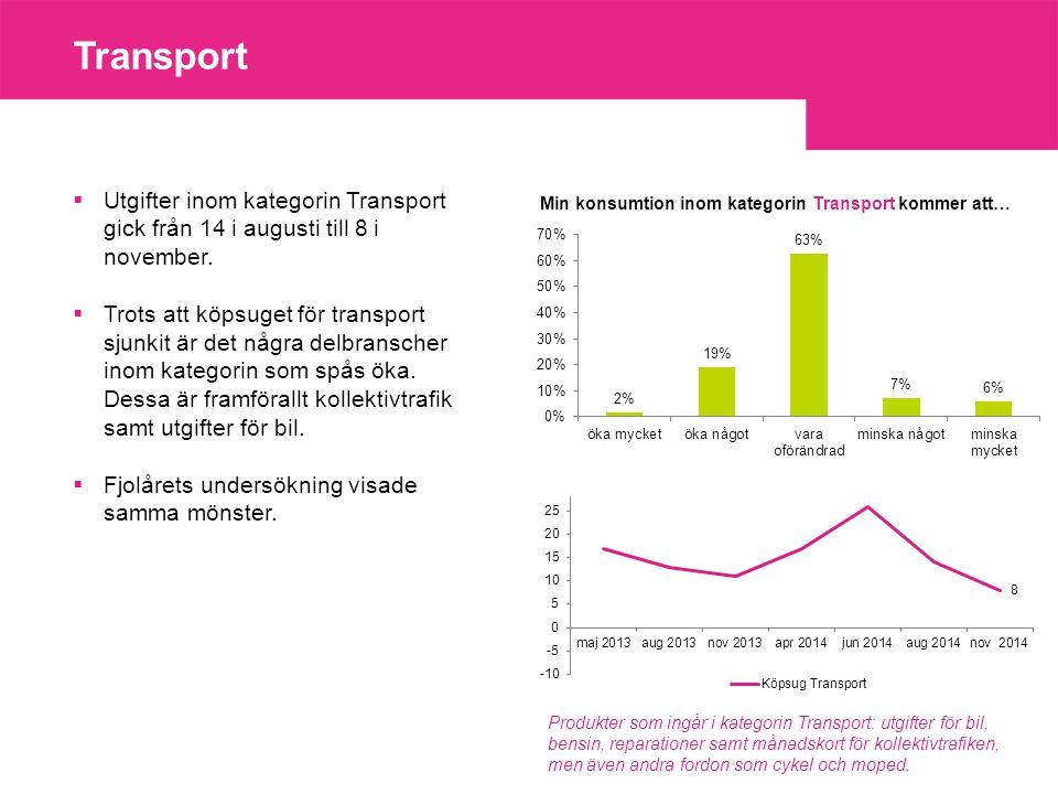 Transport  Utgifter inom kategorin Transport gick från 14 i augusti till 8 i november.