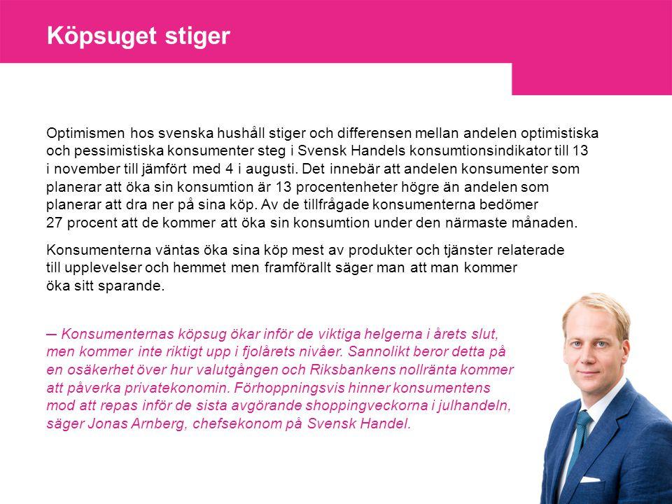 Optimismen hos svenska hushåll stiger och differensen mellan andelen optimistiska och pessimistiska konsumenter steg i Svensk Handels konsumtionsindikator till 13 i november till jämfört med 4 i augusti.
