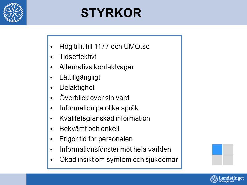 STYRKOR Hög tillit till 1177 och UMO.se Tidseffektivt Alternativa kontaktvägar Lättillgängligt Delaktighet Överblick över sin vård Information på olik