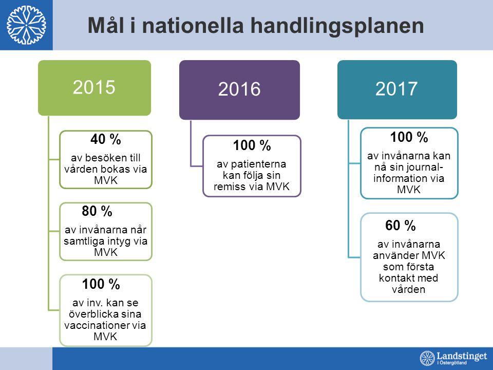 Att Landstinget i Östergötland ska verka för en gemensam nationell informationskampanj om eHälsa 2016.