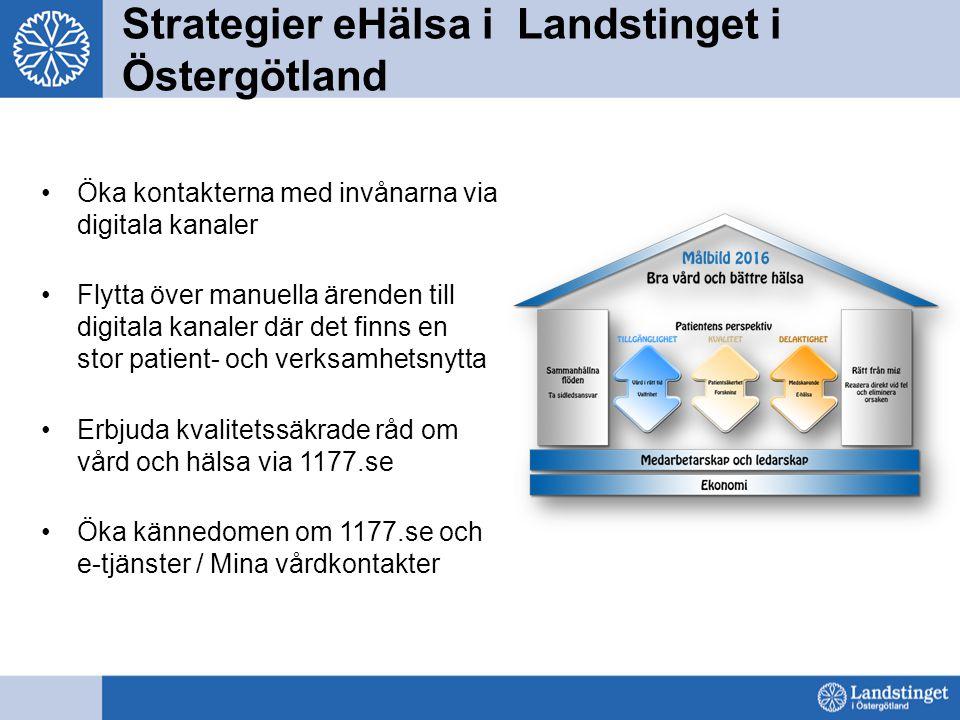 Strategier eHälsa i Landstinget i Östergötland Öka kontakterna med invånarna via digitala kanaler Flytta över manuella ärenden till digitala kanaler d