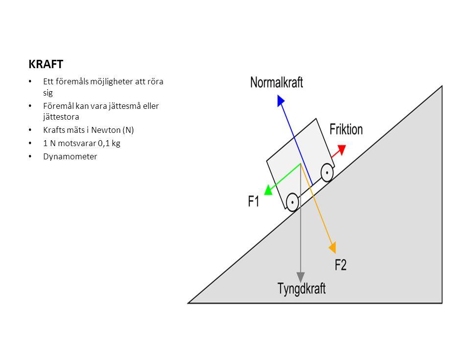 KRAFT Ett föremåls möjligheter att röra sig Föremål kan vara jättesmå eller jättestora Krafts mäts i Newton (N) 1 N motsvarar 0,1 kg Dynamometer