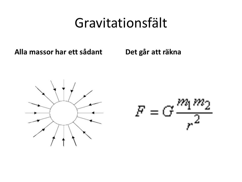 Gravitationsfält Alla massor har ett sådantDet går att räkna