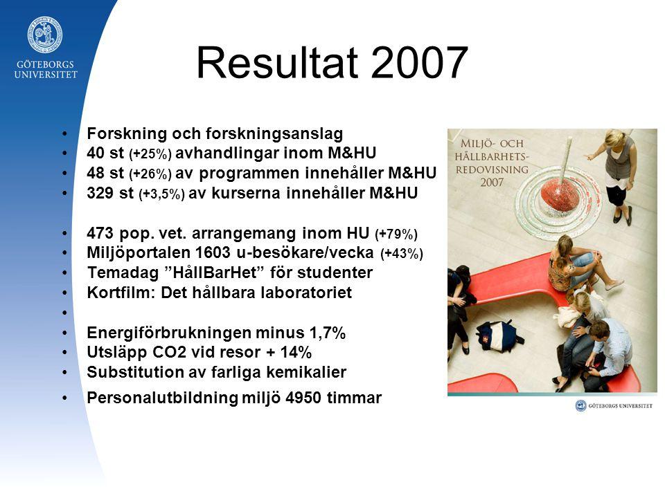 Resultat 2007 Forskning och forskningsanslag 40 st (+25%) avhandlingar inom M&HU 48 st (+26%) av programmen innehåller M&HU 329 st (+3,5%) av kurserna innehåller M&HU 473 pop.