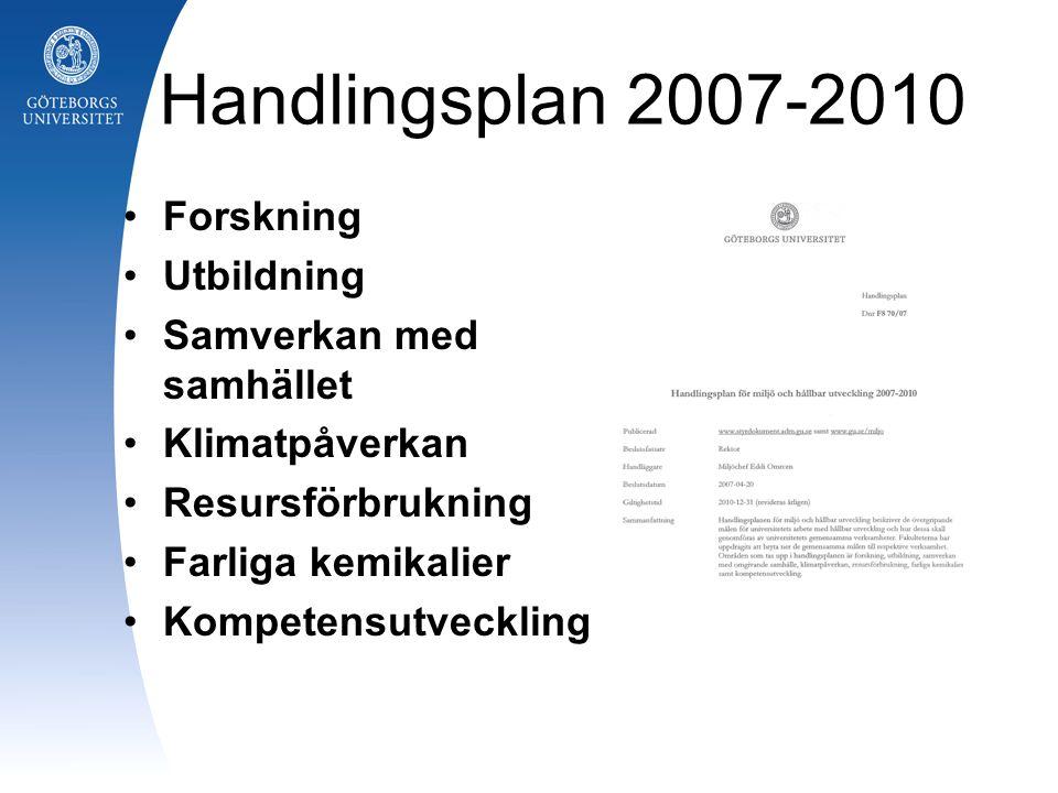 Handlingsplan 2007-2010 Forskning Utbildning Samverkan med samhället Klimatpåverkan Resursförbrukning Farliga kemikalier Kompetensutveckling