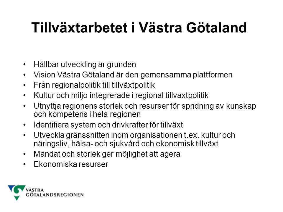 Tillväxtarbetet i Västra Götaland Hållbar utveckling är grunden Vision Västra Götaland är den gemensamma plattformen Från regionalpolitik till tillväxtpolitik Kultur och miljö integrerade i regional tillväxtpolitik Utnyttja regionens storlek och resurser för spridning av kunskap och kompetens i hela regionen Identifiera system och drivkrafter för tillväxt Utveckla gränssnitten inom organisationen t.ex.