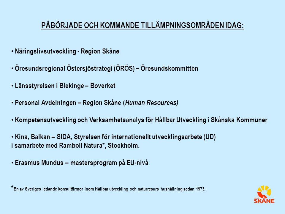 PÅBÖRJADE OCH KOMMANDE TILLÄMPNINGSOMRÅDEN IDAG: Näringslivsutveckling - Region Skåne Öresundsregional Östersjöstrategi (ÖRÖS) – Öresundskommittén Länsstyrelsen i Blekinge – Boverket Personal Avdelningen – Region Skåne ( Human Resources) Kompetensutveckling och Verksamhetsanalys för Hållbar Utveckling i Skånska Kommuner Kina, Balkan – SIDA, Styrelsen för internationellt utvecklingsarbete (UD) i samarbete med Ramboll Natura*, Stockholm.