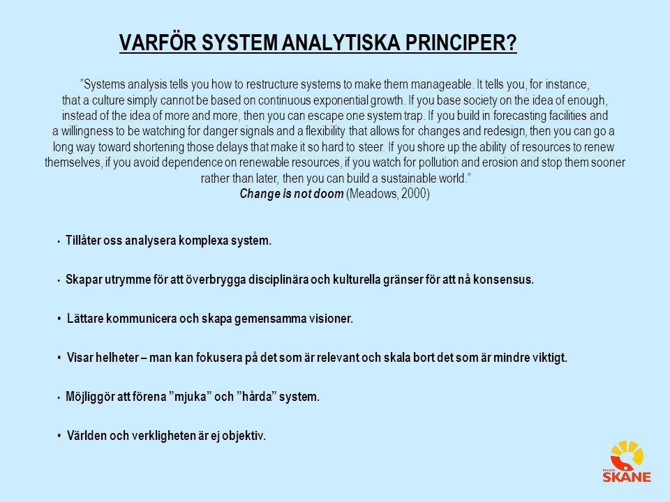 VARFÖR SYSTEM ANALYTISKA PRINCIPER.Tillåter oss analysera komplexa system.