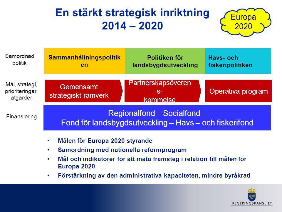 Europa 2020 En stärkt strategisk inriktning 2014 – 2020 Målen för Europa 2020 styrande Samordning med nationella reformprogram Mål och indikatorer för