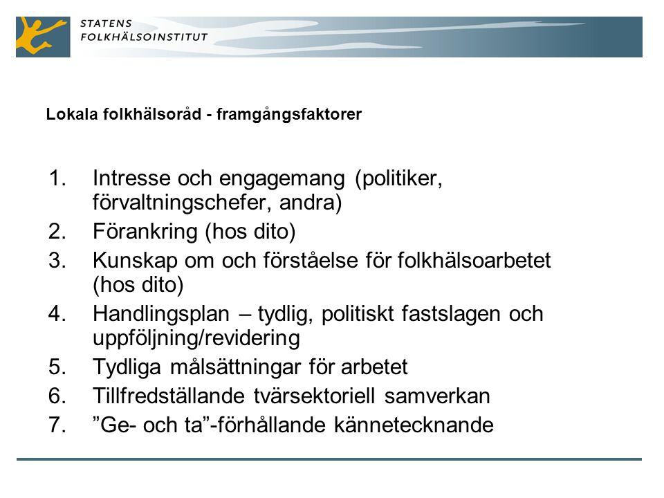 Lokala folkhälsoråd - framgångsfaktorer 1.Intresse och engagemang (politiker, förvaltningschefer, andra) 2.Förankring (hos dito) 3.Kunskap om och förståelse för folkhälsoarbetet (hos dito) 4.Handlingsplan – tydlig, politiskt fastslagen och uppföljning/revidering 5.Tydliga målsättningar för arbetet 6.Tillfredställande tvärsektoriell samverkan 7. Ge- och ta -förhållande kännetecknande