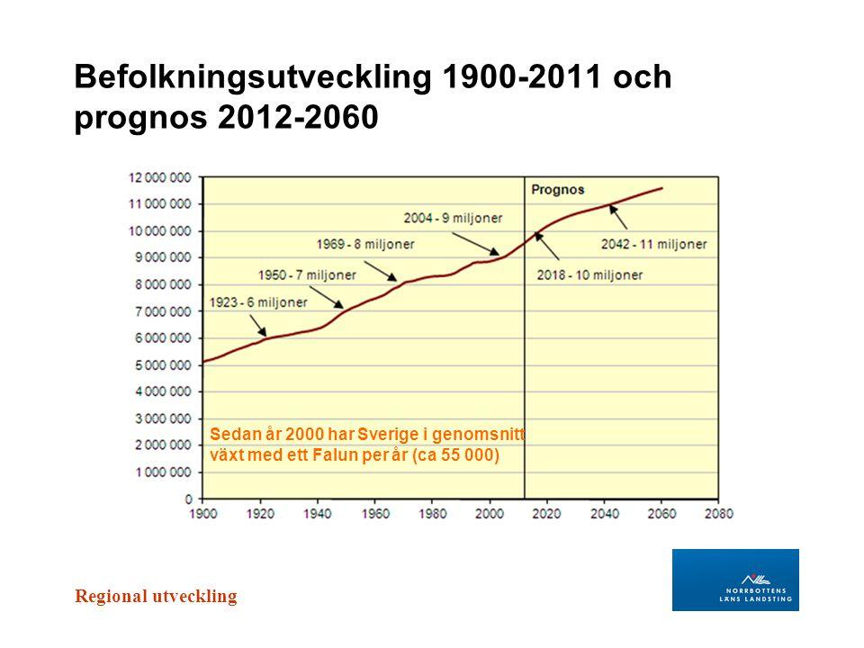 Regional utveckling Befolkningsutveckling 1900-2011 och prognos 2012-2060 Sedan år 2000 har Sverige i genomsnitt växt med ett Falun per år (ca 55 000)