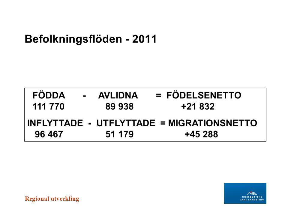 Regional utveckling Befolkningsflöden - 2011