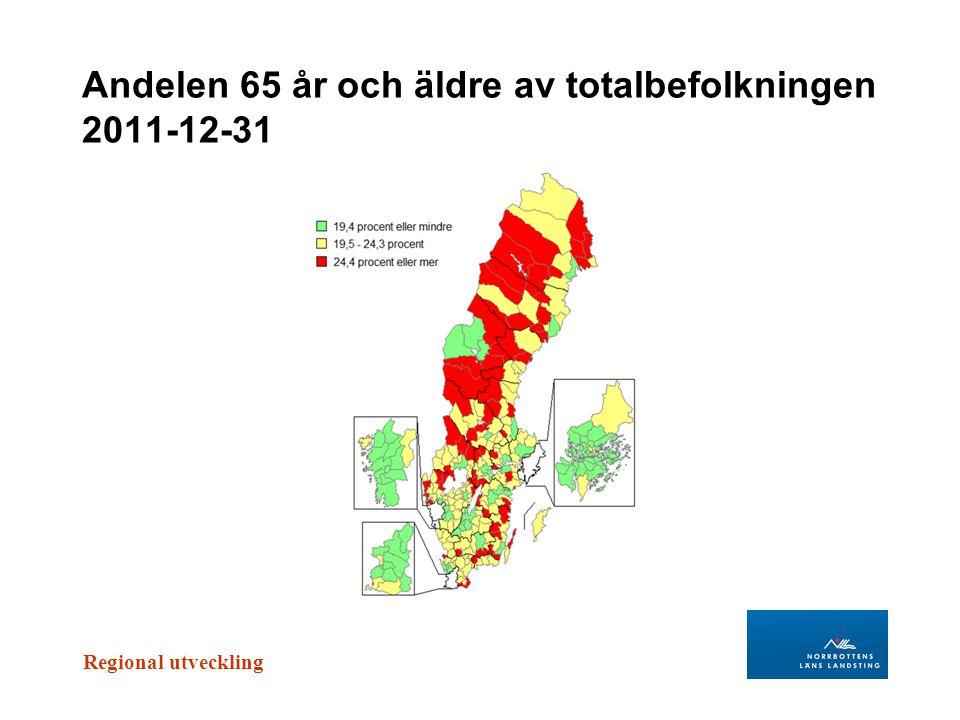 Regional utveckling Andelen 65 år och äldre av totalbefolkningen 2011-12-31
