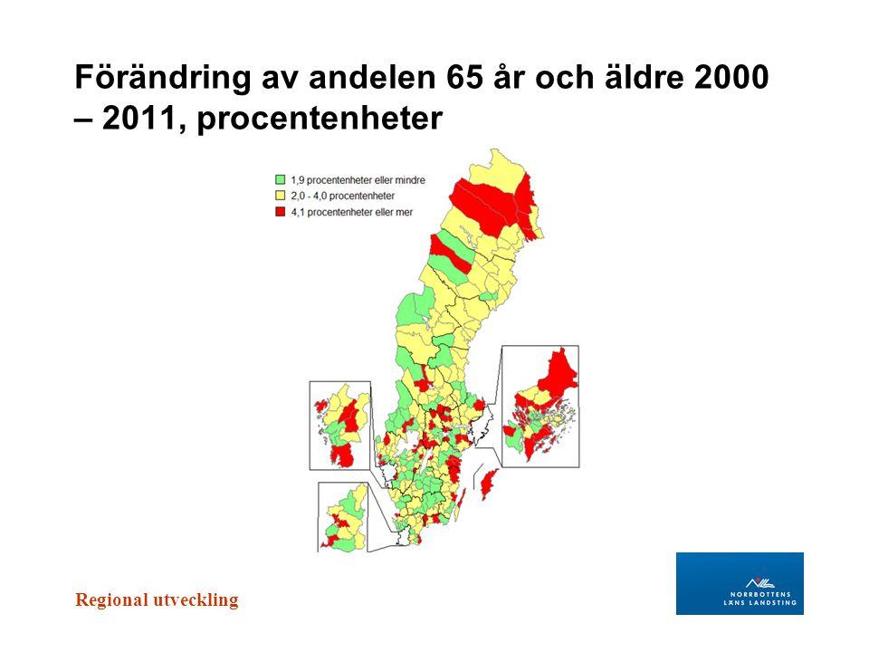 Regional utveckling Förändring av andelen 65 år och äldre 2000 – 2011, procentenheter