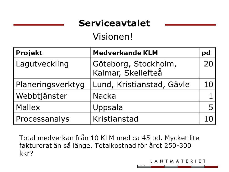 Serviceavtalet Total medverkan från 10 KLM med ca 45 pd.