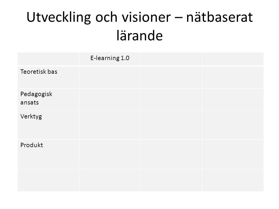 Utveckling och visioner – nätbaserat lärande E-learning 1.0 Teoretisk bas Pedagogisk ansats Verktyg Produkt