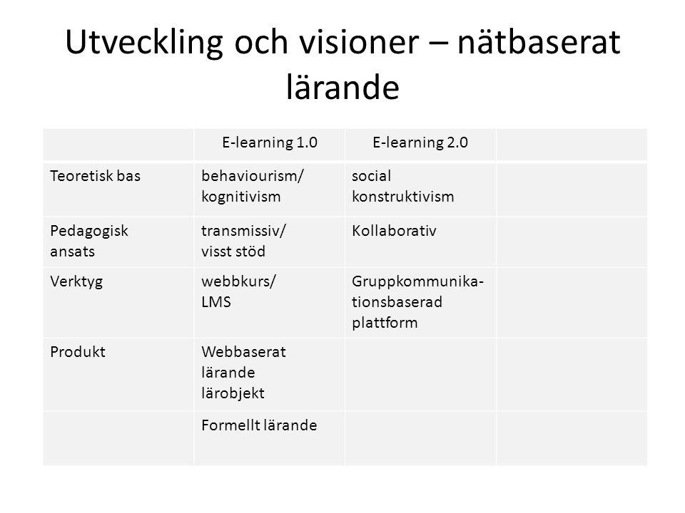 Utveckling och visioner – nätbaserat lärande E-learning 1.0E-learning 2.0 Teoretisk basbehaviourism/ kognitivism social konstruktivism Pedagogisk ansats transmissiv/ visst stöd Kollaborativ Verktygwebbkurs/ LMS Gruppkommunika- tionsbaserad plattform ProduktWebbaserat lärande lärobjekt Formellt lärande