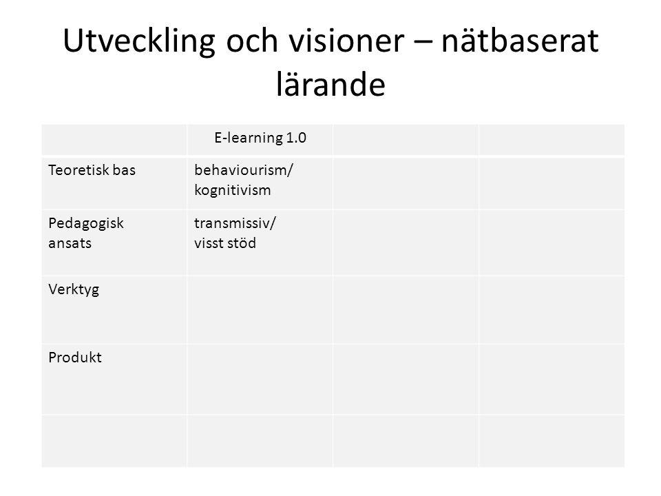 Utveckling och visioner – nätbaserat lärande E-learning 1.0 Teoretisk basbehaviourism/ kognitivism Pedagogisk ansats transmissiv/ visst stöd Verktyg Produkt