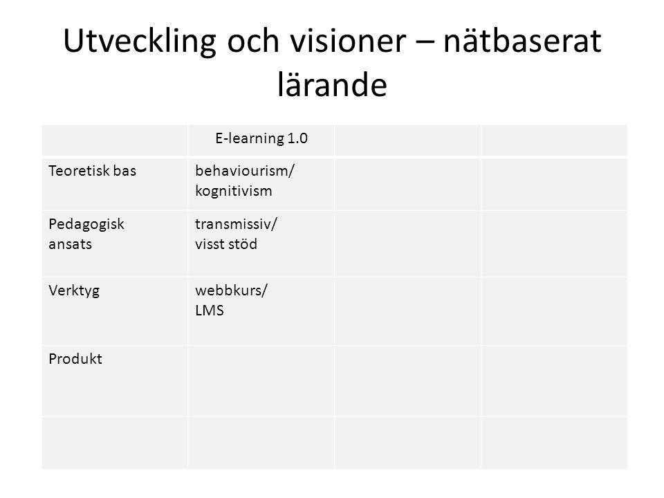 Utveckling och visioner – nätbaserat lärande E-learning 1.0 Teoretisk basbehaviourism/ kognitivism Pedagogisk ansats transmissiv/ visst stöd Verktygwebbkurs/ LMS Produkt