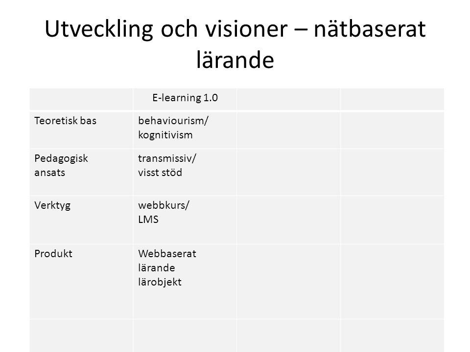 Utveckling och visioner – nätbaserat lärande E-learning 1.0 Teoretisk basbehaviourism/ kognitivism Pedagogisk ansats transmissiv/ visst stöd Verktygwebbkurs/ LMS ProduktWebbaserat lärande lärobjekt
