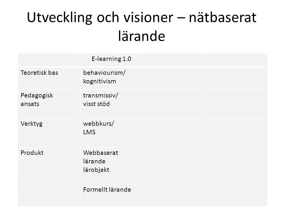 Utveckling och visioner – nätbaserat lärande E-learning 1.0 Teoretisk basbehaviourism/ kognitivism Pedagogisk ansats transmissiv/ visst stöd Verktygwebbkurs/ LMS ProduktWebbaserat lärande lärobjekt Formellt lärande
