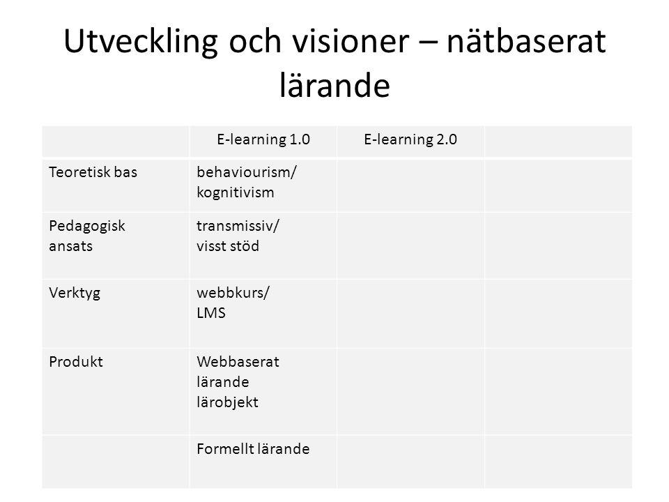 Utveckling och visioner – nätbaserat lärande E-learning 1.0E-learning 2.0 Teoretisk basbehaviourism/ kognitivism Pedagogisk ansats transmissiv/ visst stöd Verktygwebbkurs/ LMS ProduktWebbaserat lärande lärobjekt Formellt lärande