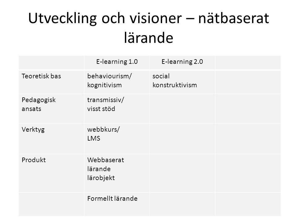 Utveckling och visioner – nätbaserat lärande E-learning 1.0E-learning 2.0 Teoretisk basbehaviourism/ kognitivism social konstruktivism Pedagogisk ansats transmissiv/ visst stöd Verktygwebbkurs/ LMS ProduktWebbaserat lärande lärobjekt Formellt lärande