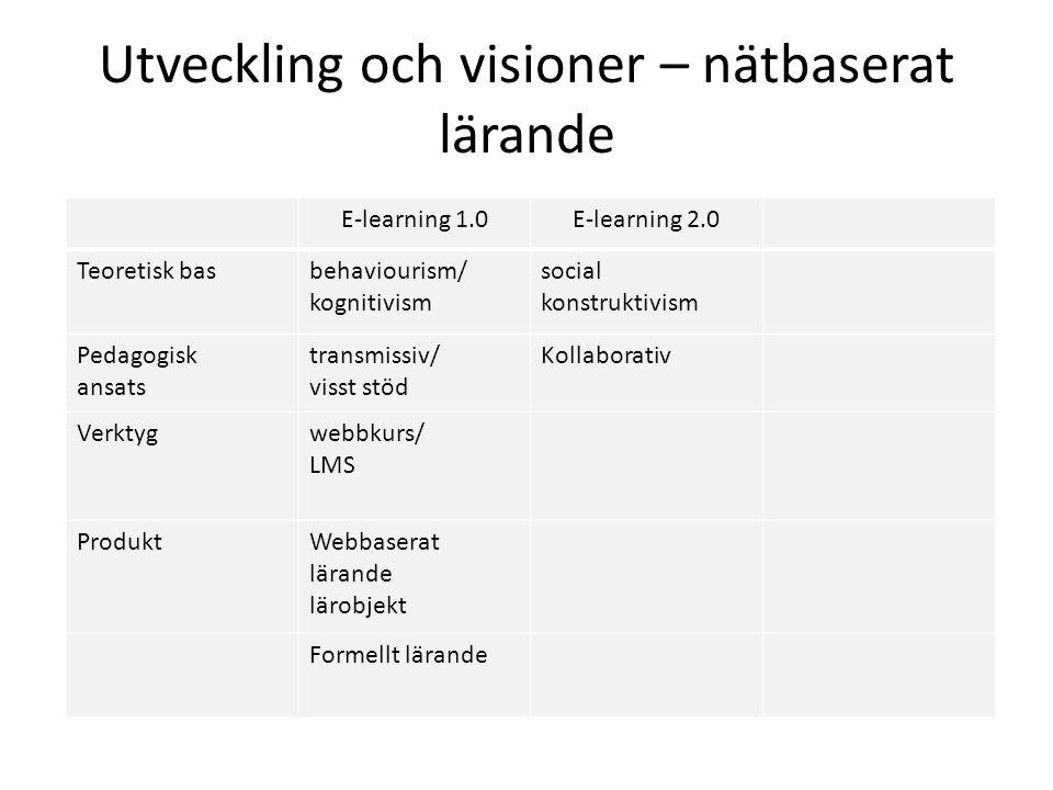 Utveckling och visioner – nätbaserat lärande E-learning 1.0E-learning 2.0 Teoretisk basbehaviourism/ kognitivism social konstruktivism Pedagogisk ansats transmissiv/ visst stöd Kollaborativ Verktygwebbkurs/ LMS ProduktWebbaserat lärande lärobjekt Formellt lärande