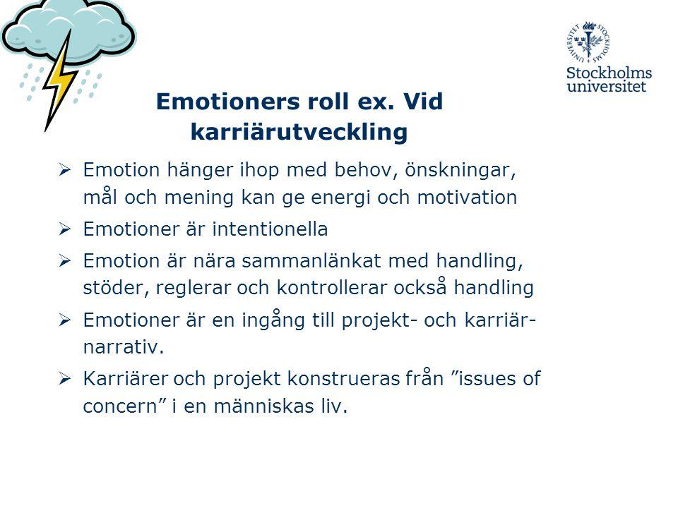 Emotioners roll ex. Vid karriärutveckling  Emotion hänger ihop med behov, önskningar, mål och mening kan ge energi och motivation  Emotioner är inte