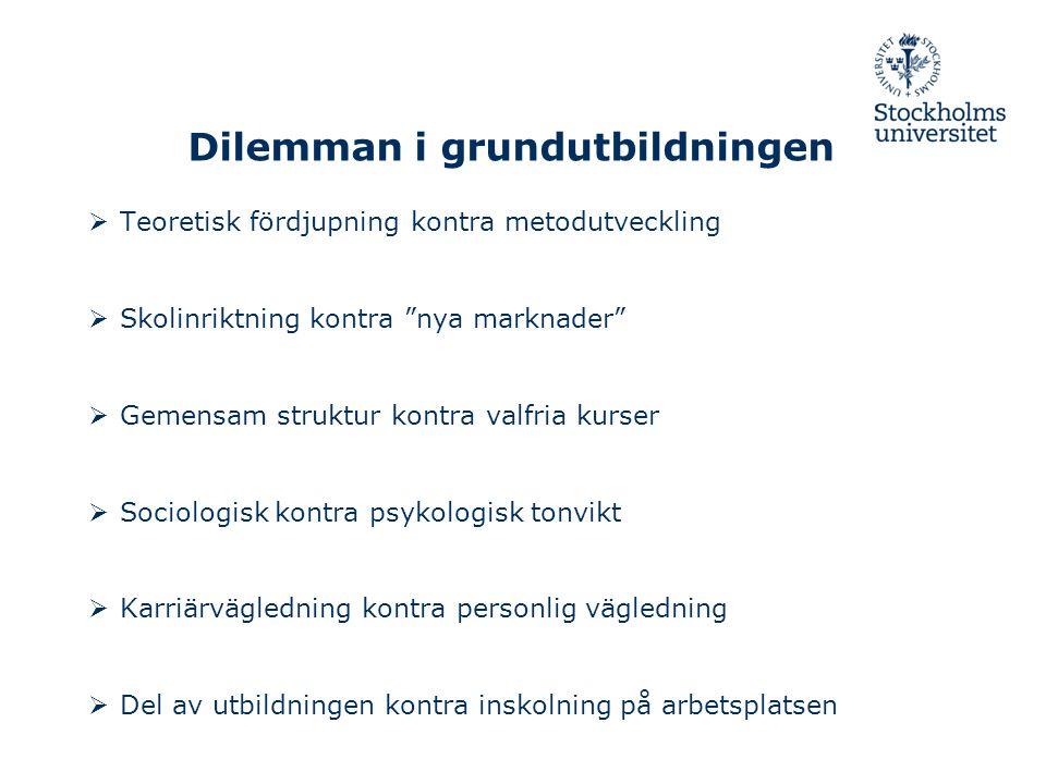"""Dilemman i grundutbildningen  Teoretisk fördjupning kontra metodutveckling  Skolinriktning kontra """"nya marknader""""  Gemensam struktur kontra valfria"""