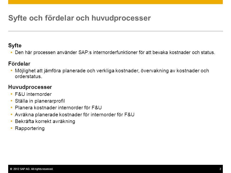 ©2012 SAP AG. All rights reserved.2 Syfte och fördelar och huvudprocesser Syfte  Den här processen använder SAP:s internorderfunktioner för att bevak