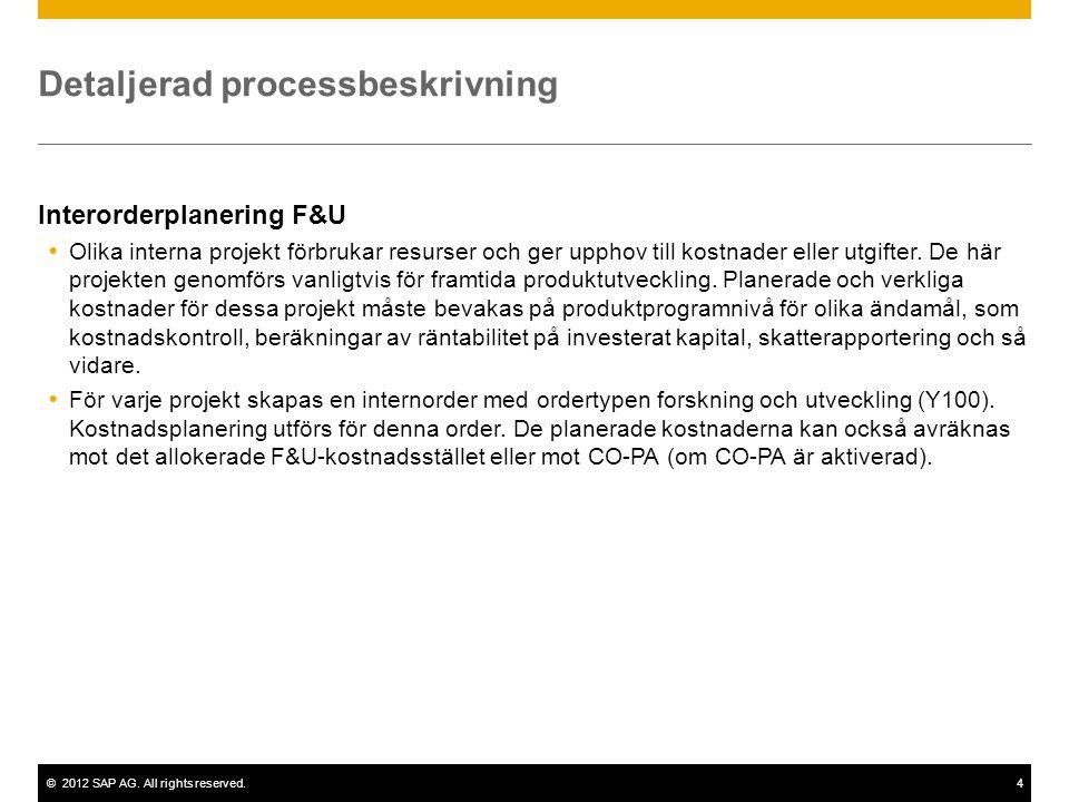 ©2012 SAP AG. All rights reserved.4 Detaljerad processbeskrivning Interorderplanering F&U  Olika interna projekt förbrukar resurser och ger upphov ti