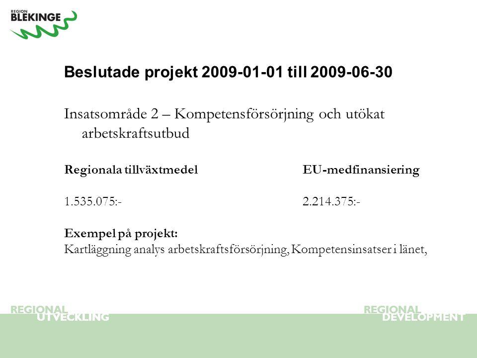 REGIONAL UTVECKLING REGIONAL DEVELOPMENT REGIONAL UTVECKLING REGIONAL UTVECKLING REGIONAL Beslutade projekt 2009-01-01 till 2009-06-30 Insatsområde 2 – Kompetensförsörjning och utökat arbetskraftsutbud Regionala tillväxtmedelEU-medfinansiering 1.535.075:-2.214.375:- Exempel på projekt: Kartläggning analys arbetskraftsförsörjning, Kompetensinsatser i länet,