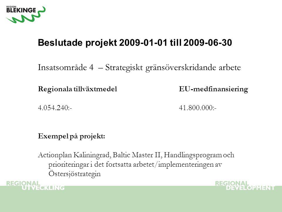 REGIONAL UTVECKLING REGIONAL DEVELOPMENT REGIONAL UTVECKLING REGIONAL UTVECKLING REGIONAL Beslutade projekt 2009-01-01 till 2009-06-30 Insatsområde 4 – Strategiskt gränsöverskridande arbete Regionala tillväxtmedelEU-medfinansiering 4.054.240:-41.800.000:- Exempel på projekt: Actionplan Kaliningrad, Baltic Master II, Handlingsprogram och prioriteringar i det fortsatta arbetet/implementeringen av Östersjöstrategin