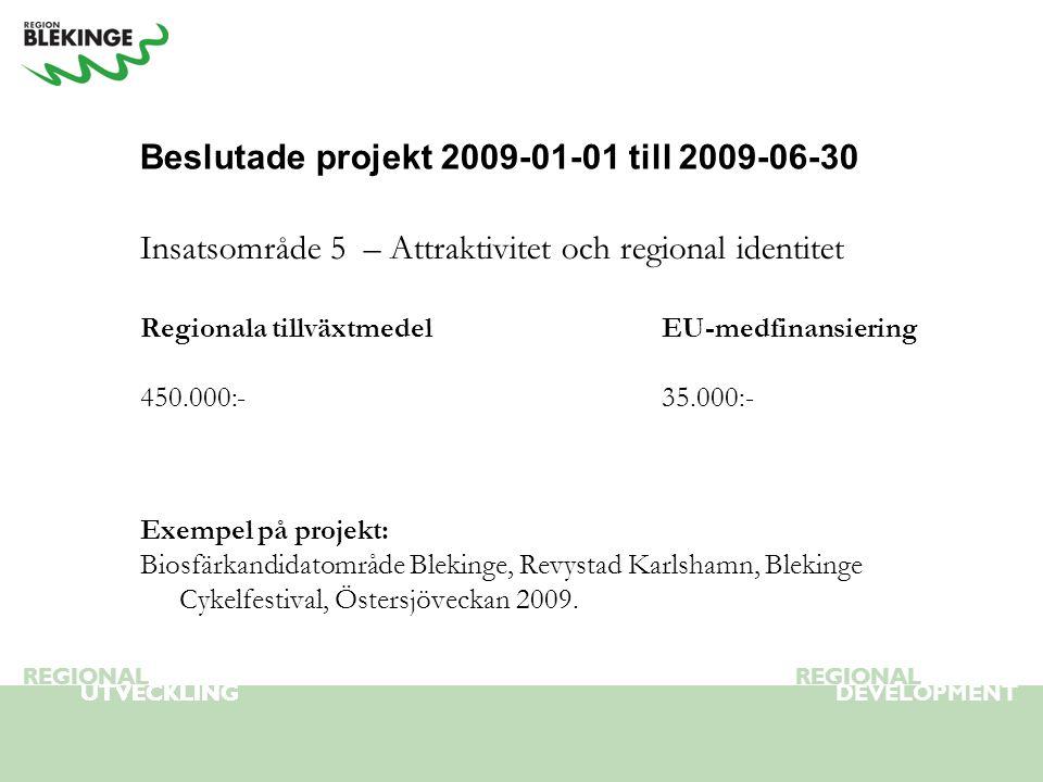 REGIONAL UTVECKLING REGIONAL DEVELOPMENT REGIONAL UTVECKLING REGIONAL UTVECKLING REGIONAL Beslutade projekt 2009-01-01 till 2009-06-30 Insatsområde 5 – Attraktivitet och regional identitet Regionala tillväxtmedelEU-medfinansiering 450.000:-35.000:- Exempel på projekt: Biosfärkandidatområde Blekinge, Revystad Karlshamn, Blekinge Cykelfestival, Östersjöveckan 2009.