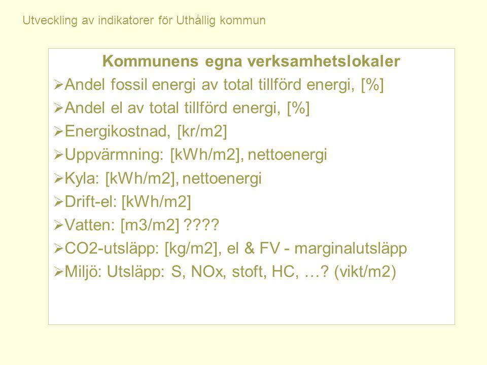 Utveckling av indikatorer för Uthållig kommun Kommunens egna verksamhetslokaler  Andel fossil energi av total tillförd energi, [%]  Andel el av total tillförd energi, [%]  Energikostnad, [kr/m2]  Uppvärmning: [kWh/m2], nettoenergi  Kyla: [kWh/m2], nettoenergi  Drift-el: [kWh/m2]  Vatten: [m3/m2] .
