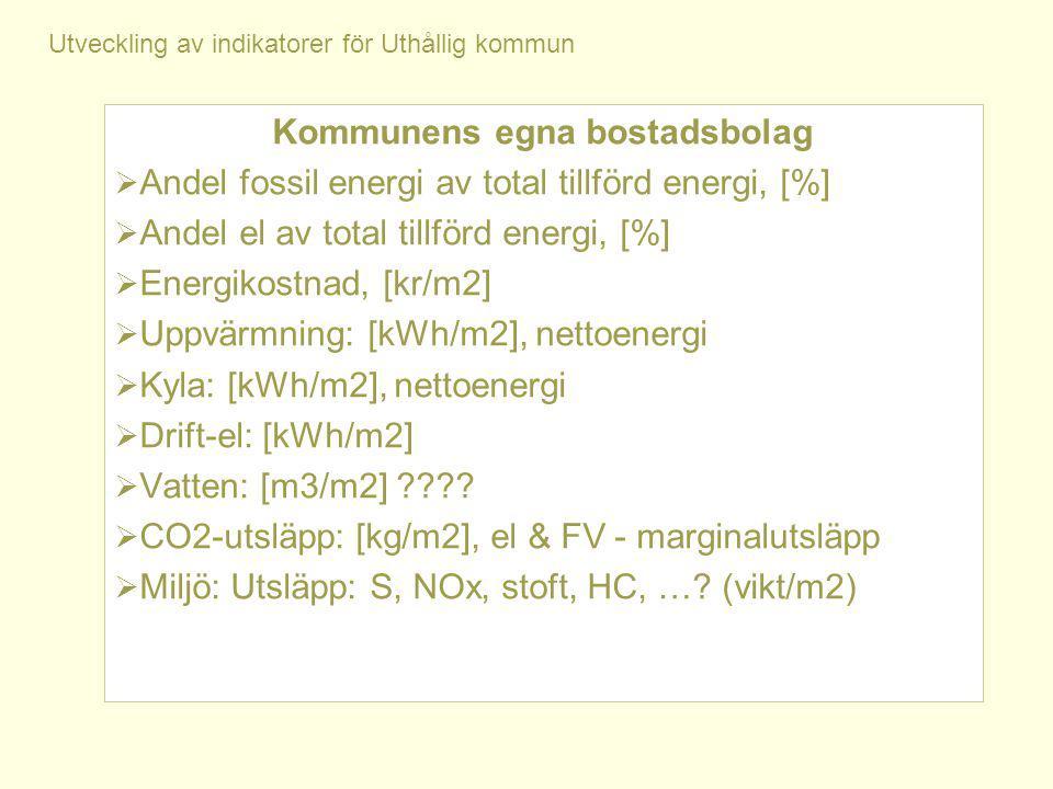 Utveckling av indikatorer för Uthållig kommun Kommunens egna bostadsbolag  Andel fossil energi av total tillförd energi, [%]  Andel el av total tillförd energi, [%]  Energikostnad, [kr/m2]  Uppvärmning: [kWh/m2], nettoenergi  Kyla: [kWh/m2], nettoenergi  Drift-el: [kWh/m2]  Vatten: [m3/m2] .