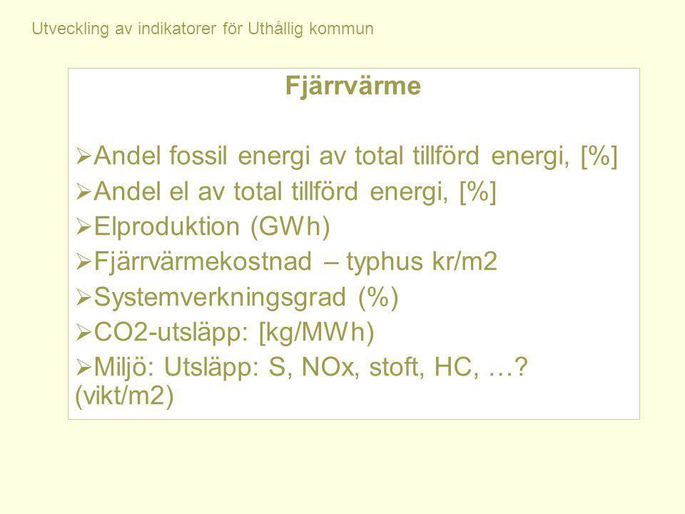 Utveckling av indikatorer för Uthållig kommun Fjärrvärme  Andel fossil energi av total tillförd energi, [%]  Andel el av total tillförd energi, [%]  Elproduktion (GWh)  Fjärrvärmekostnad – typhus kr/m2  Systemverkningsgrad (%)  CO2-utsläpp: [kg/MWh)  Miljö: Utsläpp: S, NOx, stoft, HC, ….