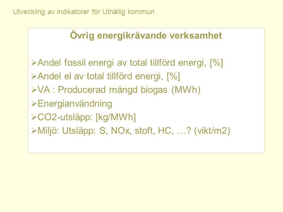 Utveckling av indikatorer för Uthållig kommun Övrig energikrävande verksamhet  Andel fossil energi av total tillförd energi, [%]  Andel el av total tillförd energi, [%]  VA : Producerad mängd biogas (MWh)  Energianvändning  CO2-utsläpp: [kg/MWh]  Miljö: Utsläpp: S, NOx, stoft, HC, ….