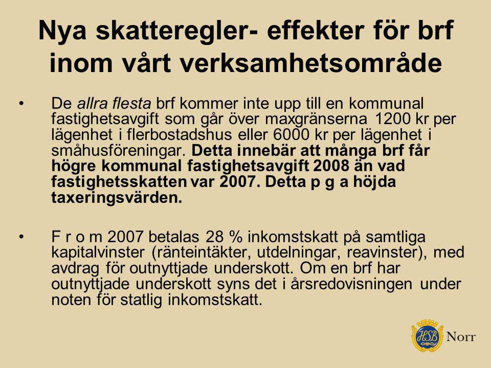 Nya skatteregler- effekter för brf inom vårt verksamhetsområde De allra flesta brf kommer inte upp till en kommunal fastighetsavgift som går över maxg