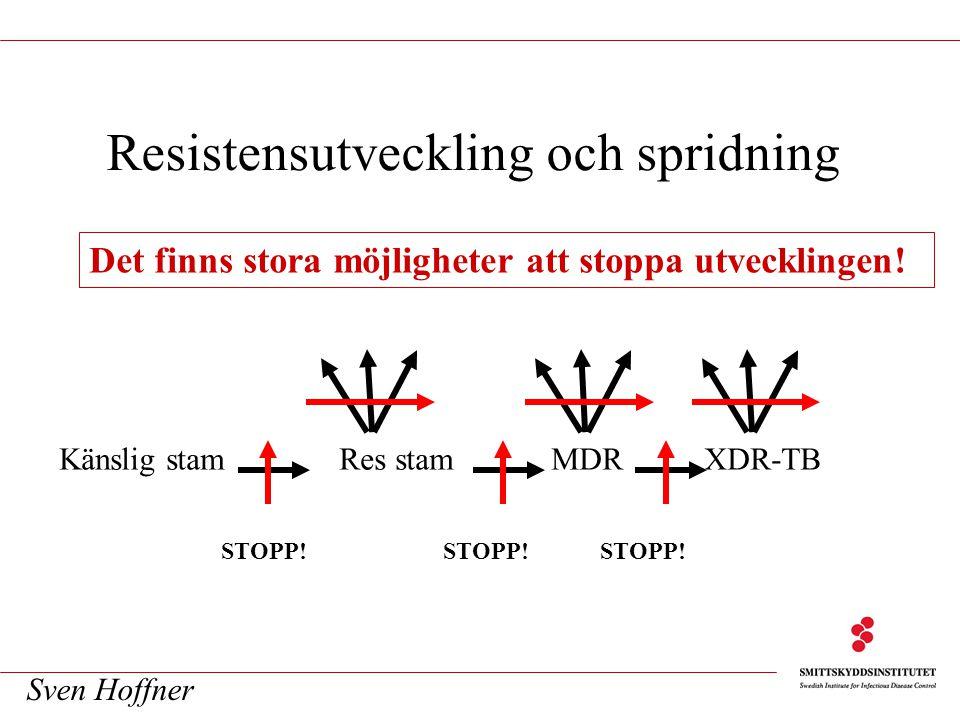 Resistensutveckling och spridning Känslig stam Res stam MDR XDR-TB STOPP!STOPP! STOPP! Det finns stora möjligheter att stoppa utvecklingen! Sven Hoffn