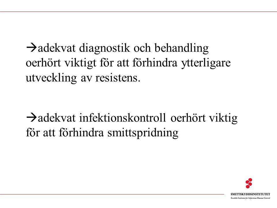  adekvat diagnostik och behandling oerhört viktigt för att förhindra ytterligare utveckling av resistens.  adekvat infektionskontroll oerhört viktig