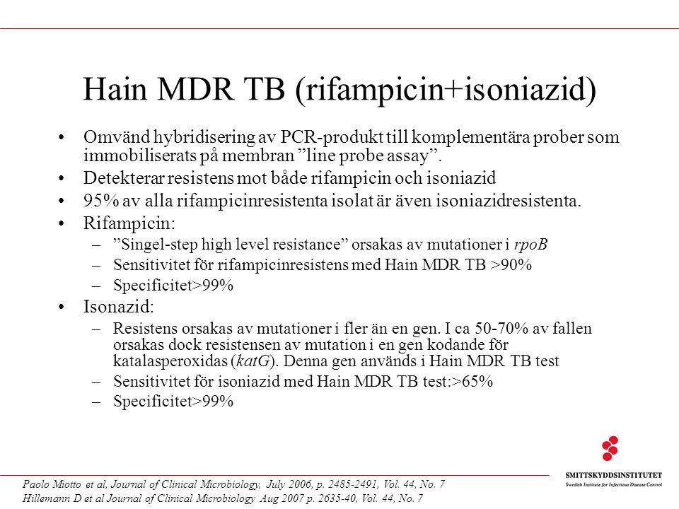 """Hain MDR TB (rifampicin+isoniazid) Omvänd hybridisering av PCR-produkt till komplementära prober som immobiliserats på membran """"line probe assay"""". Det"""